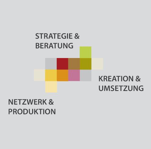 Die Leistungen von Graphix Düsseldorf sind Strategie, Beratung, Kreation, Umsetzung sowie Produktion und ein Netzwerk an Kooperationspartnern für Spezialaufgaben.