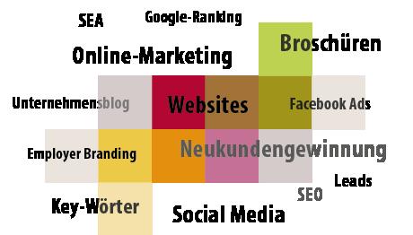 Darstellung einer Word-Cloud mit Schlagworten zur Dienstleitung im Bereich Webseitengestaltung und Programmierung